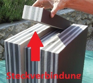 TQ-Steckverbinder